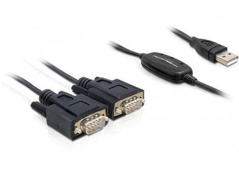 Delock USB 2.0 > 2 x soros 1.4m kábel (61886)