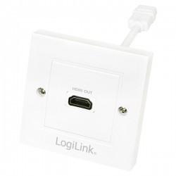 Logilink HDMI falra szerelhető aljzat 2xHDMI (AH0015)