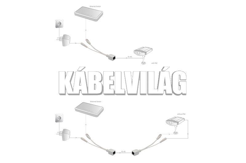 Digitus PoE passzív kábel szett
