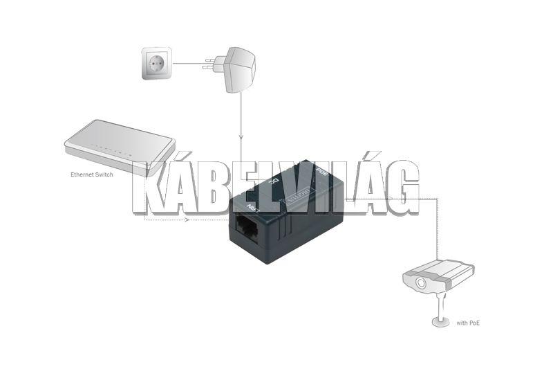 Digitus PoE passzív tápegység, 1xRJ45, 1xDC, 1xPoE