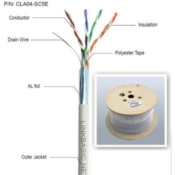 Linkbasic FTP kábel 305m CAT5 tiszta réz (CLA04-SC5E)