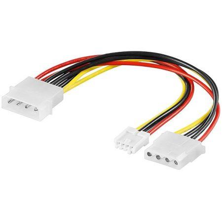 Goobay tápkábel Y 4pin HDD-ről 4pin HDD + 4pin FDD 0,3m (50686)