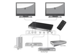 Digitus HDMI Matrix Switch, 4 bemenet x 2 kimenet (DS-48300)