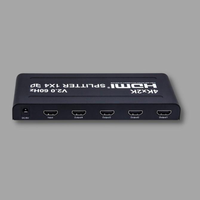 HDMI elosztók